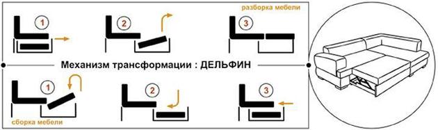 Как купить качественный диван в гостиную