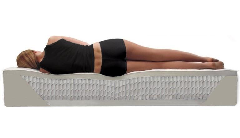 Ортопедический матрас – залог здорового сна или 7 рекомендаций по выбору